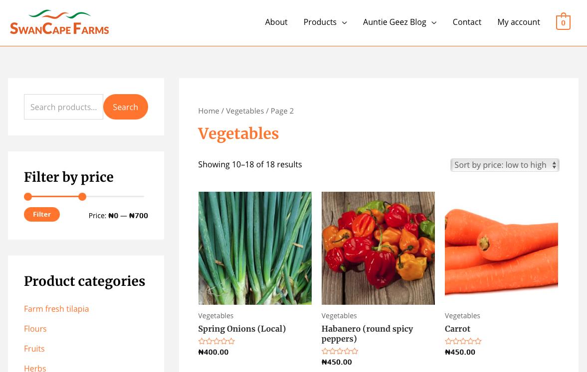 SwanCape Farms website screen
